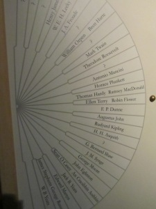 A map of the names on the fan.